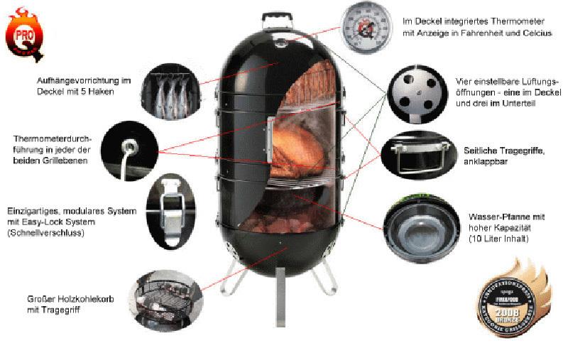 aschekasten grill kleinster mobiler gasgrill. Black Bedroom Furniture Sets. Home Design Ideas