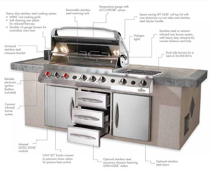 Türen Für Außenküchen : Türen für außenküchen außenküche garten outdoor küche