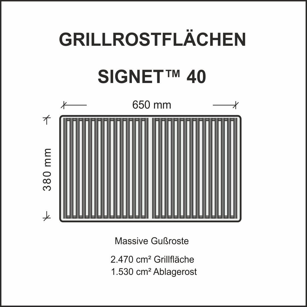 gasgrill signet 340 modell 2017 grillarena. Black Bedroom Furniture Sets. Home Design Ideas
